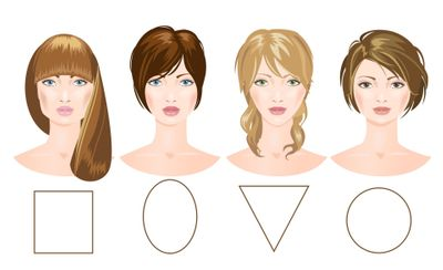 Как подобрать женскую стрижку под форму лица?